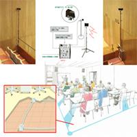 集団補聴システム