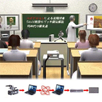 校内放送・ワイヤレスシステム