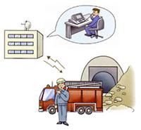 土砂災害情報相互通報システム